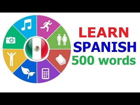 Learn Spanish (Vocabulary)