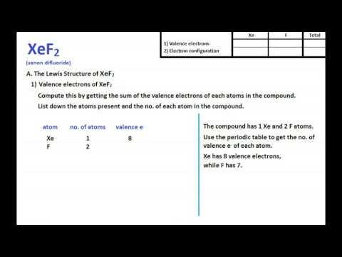 Xef2 Lewis Structure Molecular Geometry