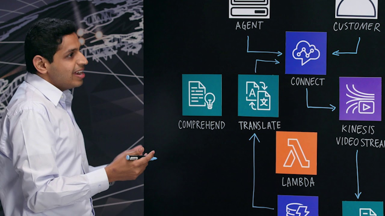 AWS Solutions:  AI Powered Speech Analytics for Amazon Connect