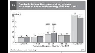 Deutschland : Eines der ärmsten Länder der Welt - Geheim