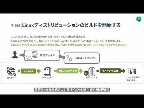 9.  Linux Webinar C