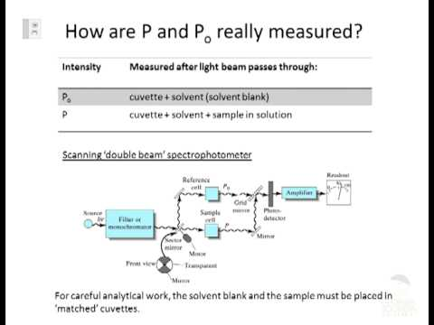 Analytical Chemistry Lecture About Spectroscopy - YouTube