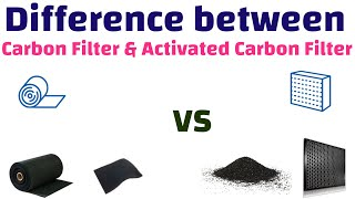 This video about to understand the Carbon Filter and an Activated carbon Filter. What is Carbon Filter? What is a carbon Filter used for? How does the carbon ...
