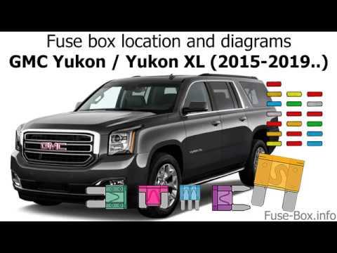 Fuse box location and diagrams GMC Yukon (2015-2019) - YouTube