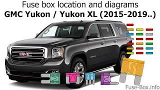 [SCHEMATICS_48IU]  Fuse box location and diagrams: GMC Yukon (2015-2019..) - YouTube   2007 Gmc Yukon Fuse Box Diagram      YouTube
