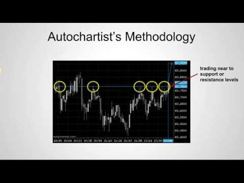Complete Intro to Autochartist Binary Options