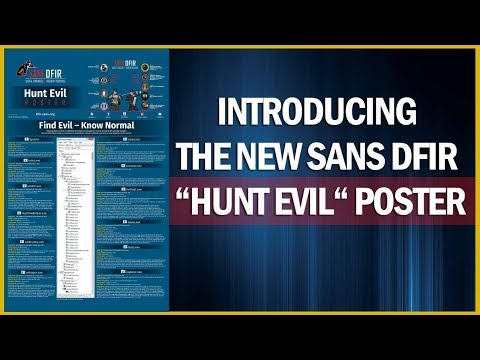 "Introducing the New SANS DFIR ""Hunt Evil"" Poster"