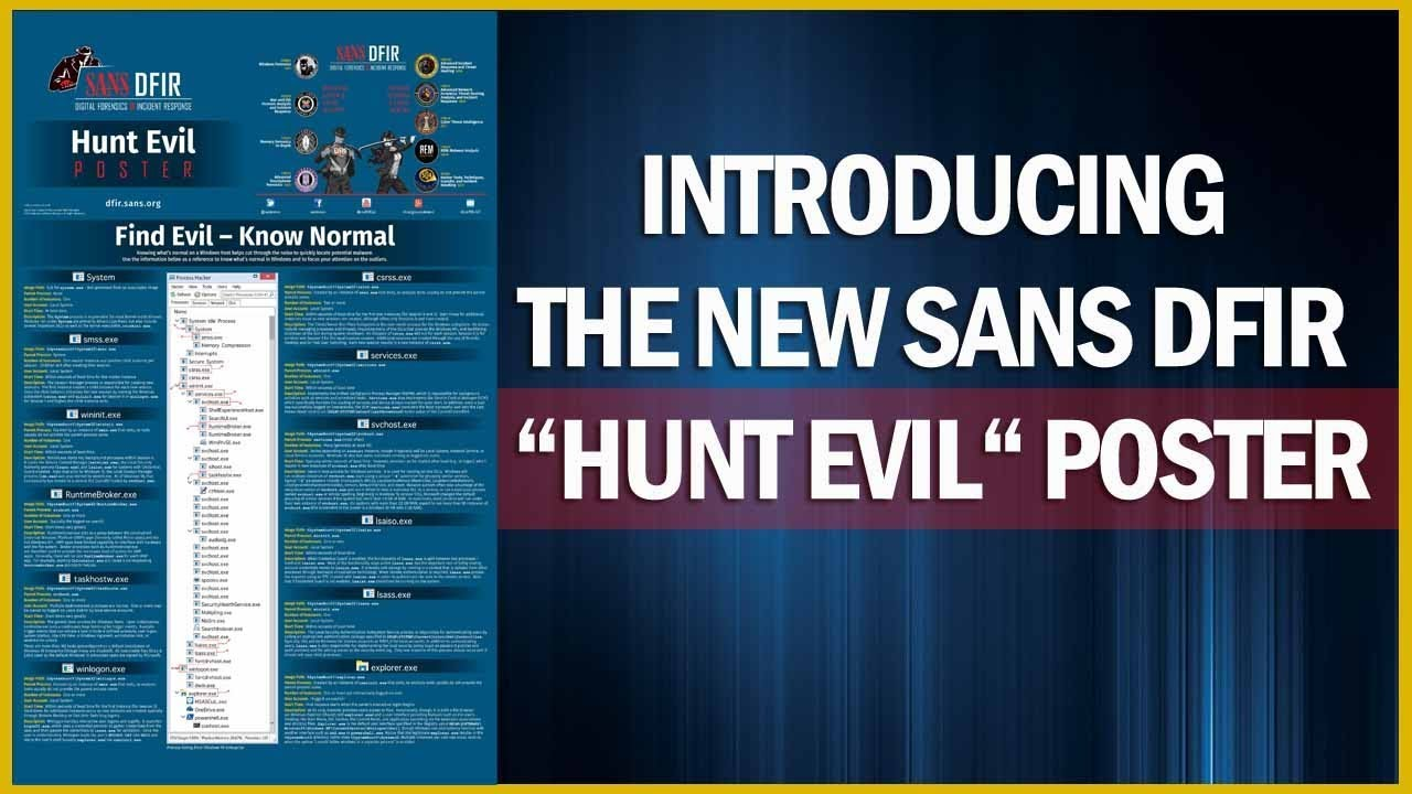 "Introducing the New SANS DFIR ""Hunt Evil"" Poster"