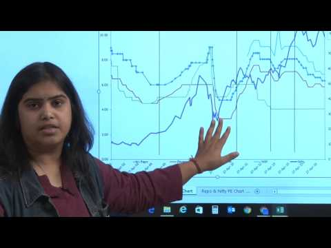CRR, Repo, Interest Rates and Banking - Hindi