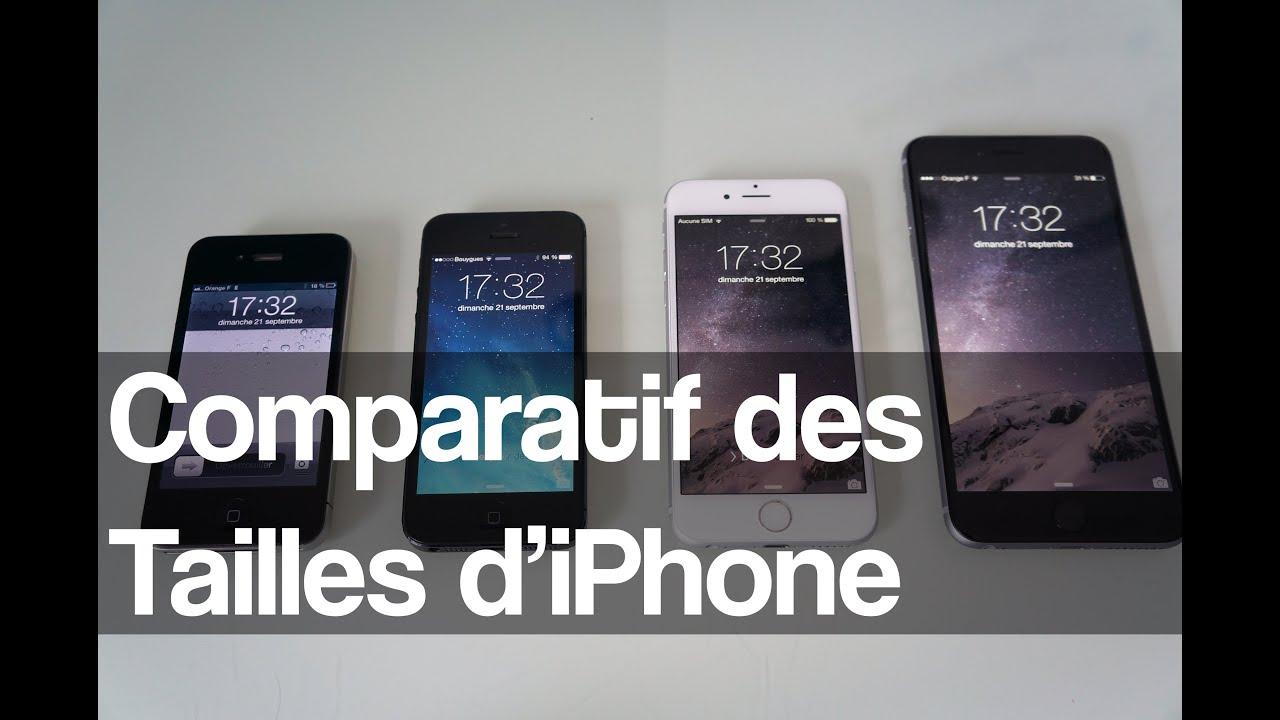 Taille Ecran Iphone S