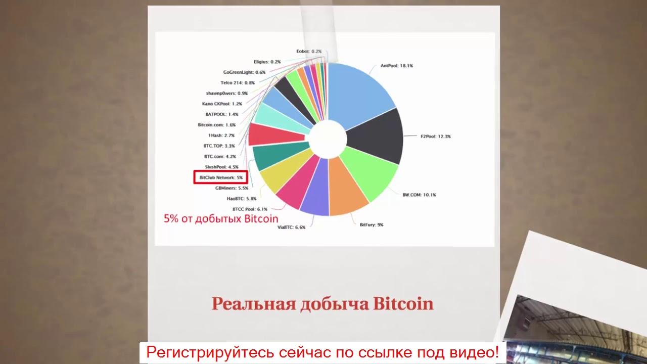 Bitclub Network Сколько Можно Заработать - Bitclub Network - Доходы И Отзывы