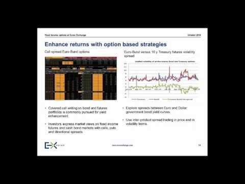 Opportunities with Eurex Fixed Income Options