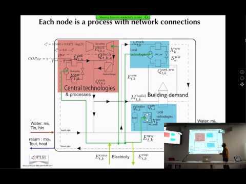 Energy system design