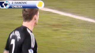 Branislav Ivanovic  On West Brom