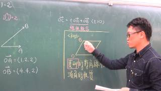 1-2習作11 向量平分夾角