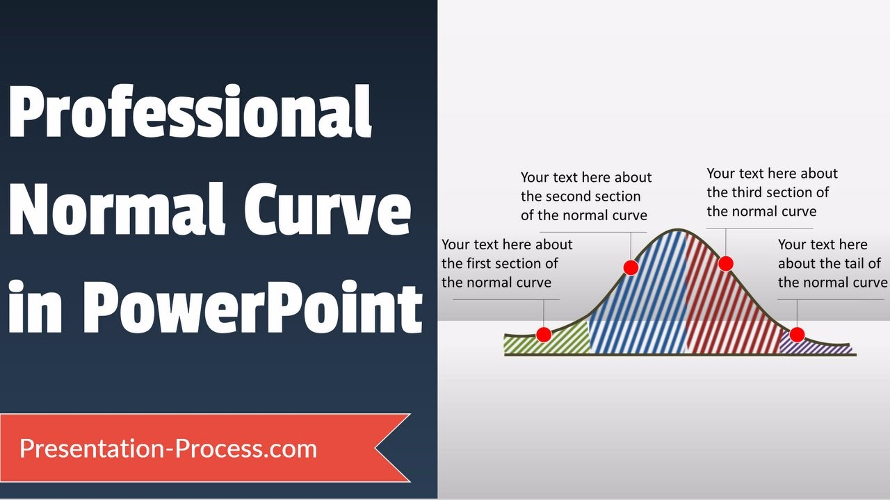 normal curve tutorial in powerpoint - youtube, Powerpoint templates