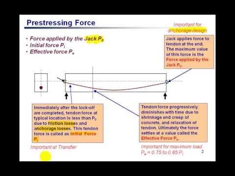 Prestressed Concrete (Stress Analysis) PC3