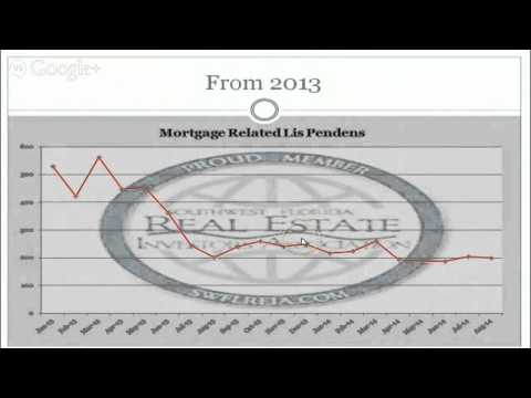 Fla Real Estate Investors distressed land