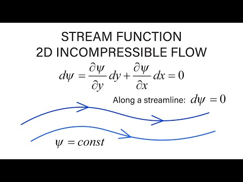 Introductory Fluid Mechanics L13 P1 - Stream Function - 2D Incompressible Flow