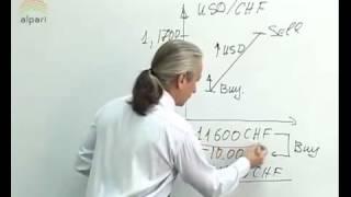 Forex обучение Кредитное Плечо