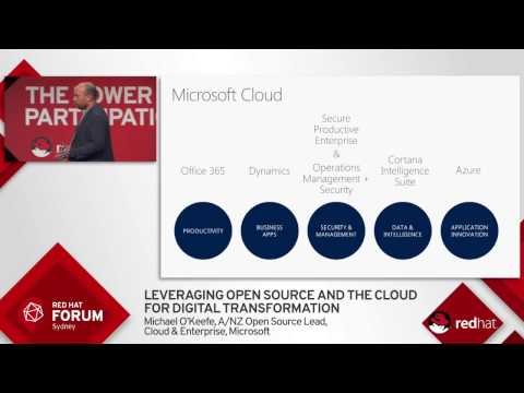 Highlights from Red Hat Forum Sydney 2016: Michael O'Keefe