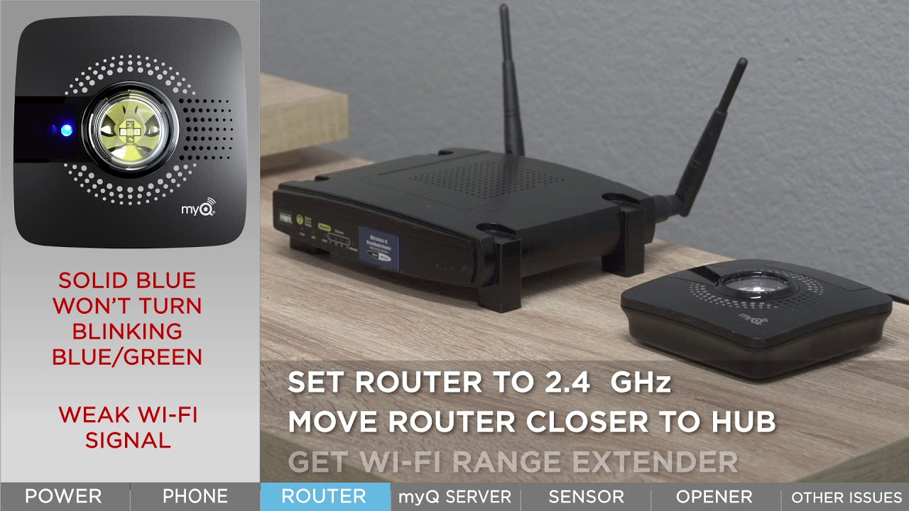 Recommended router settings for the myQ Wi-Fi products