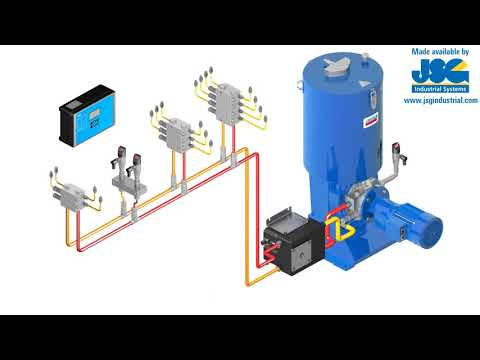 SKF Lincoln Dual Line Lubrication System