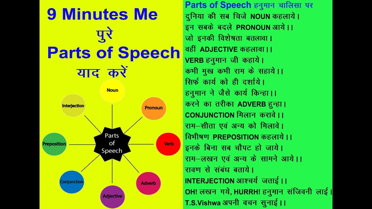 Parts of Speech 9 minutes me By- T S Vishwa