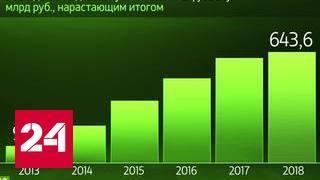 Монеты Fifa 2018 Russia (Чемпионат мира по футболу FIFA 2018)