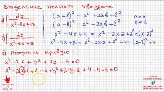 Математика Без Ху%!ни. Метод выделения полного квадрата.