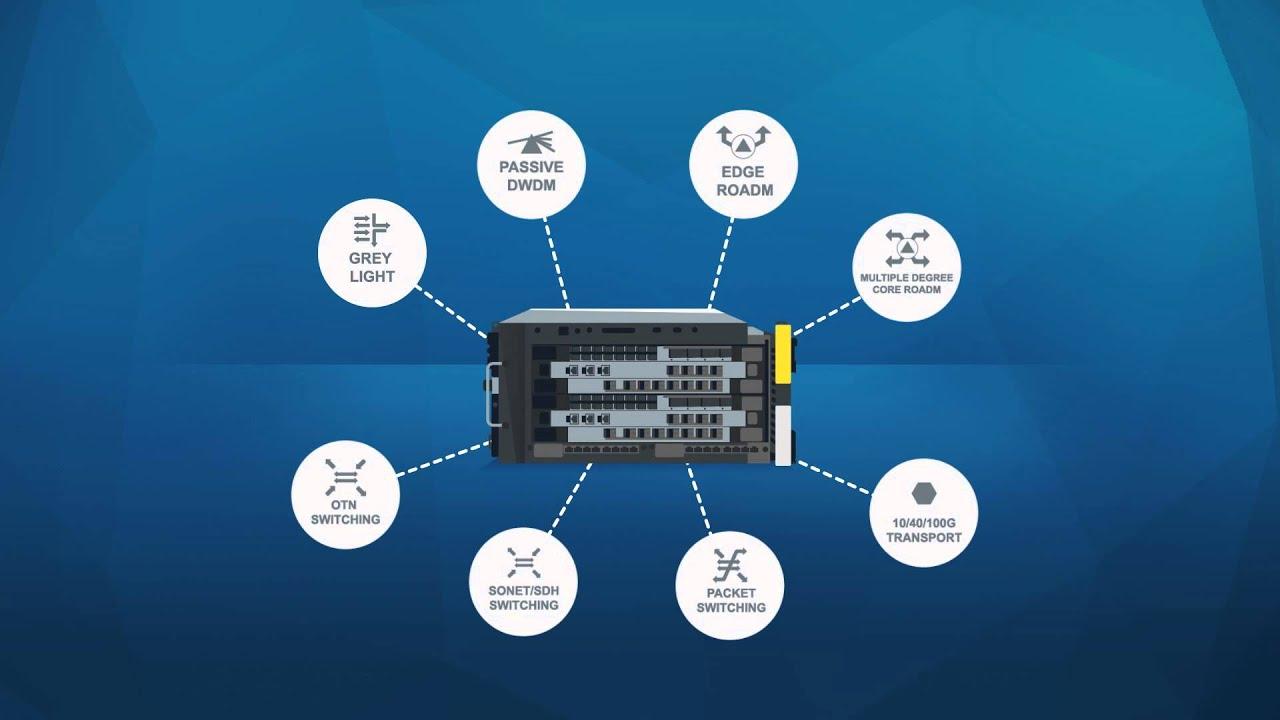 Coriant   7100 Packet Optical Transport Platform