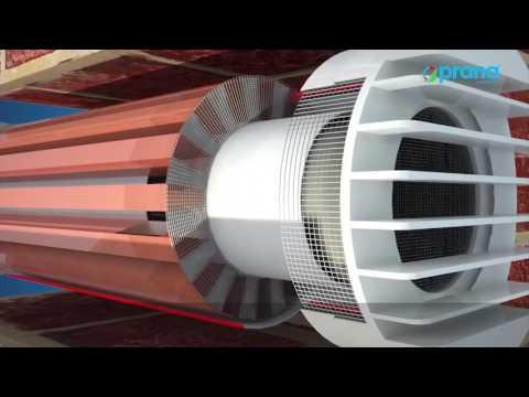 Что такое рекуператор? Зачем устанавливать вентиляционные системы?