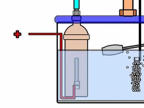 Homemade Oxygen Generator