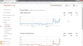 Using Google Webmaster Tools For SEO