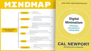 Digital Minimalism - Cal Newport (Mind Map Book Summary)