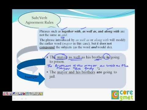 Learning English And Test Prep Videos Testbig