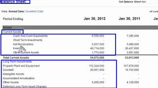 Current Assets on the Balance Sheet