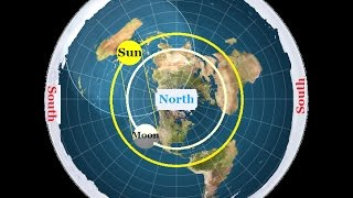 Our Flat Earth is constantly covered over by phony stories and brain-washing