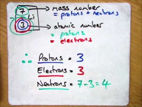 Calculating the protons neutrons and electrons for an atom youtube calculating the protons neutrons and electrons for an atom urtaz Choice Image