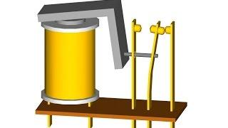 видео Какие существуют схемы подключения электродвигателей постоянного тока