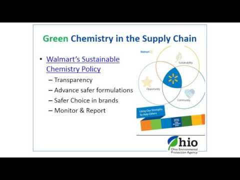 Green Chemistry and Pollution Prevention