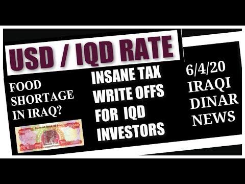 Iraqi News Updates Usd Iqd Exchange