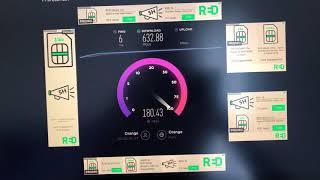 Orange jet fibre speed test 2018