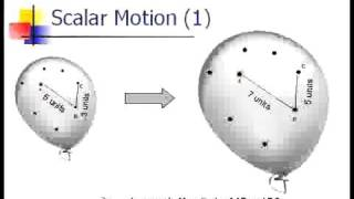 RS-102 Scalar Motion Reciprocal System Library