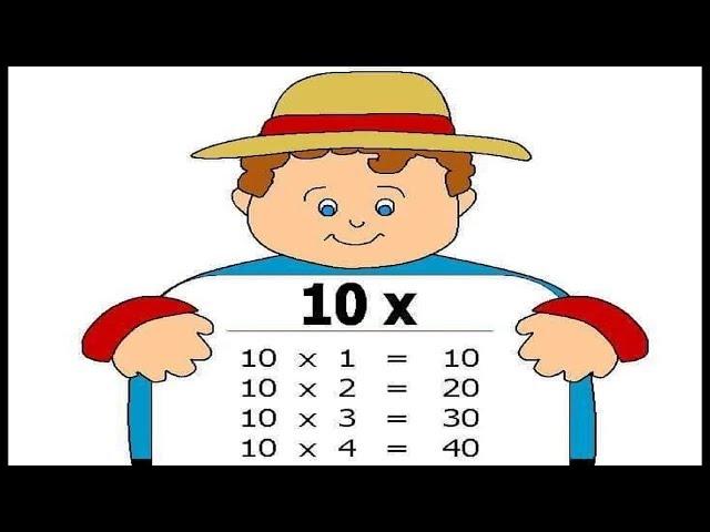 درس حقائق الضرب للعدد 10 + حل التدريبات| الصف الثاني|  الرياضيات| الوحدة السابعة | الدرس السابع