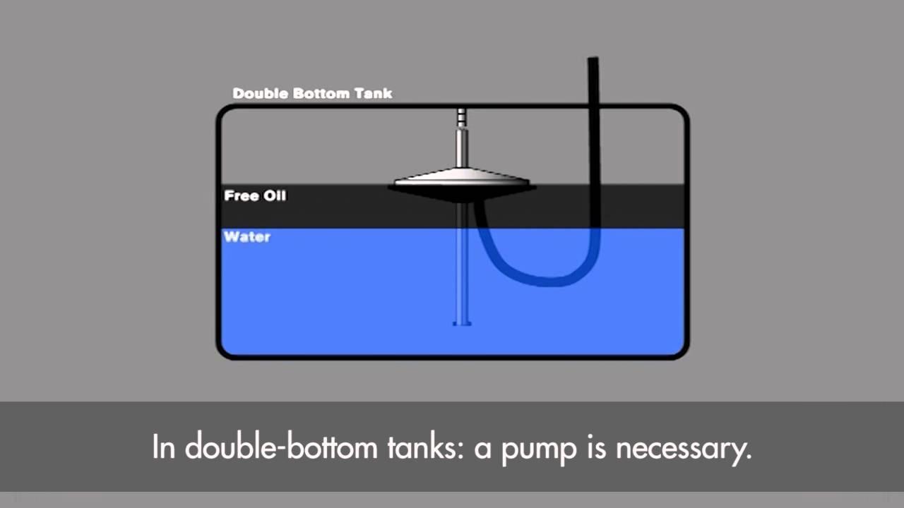 Turbulo Sludge Buoy – Tank skimming equipment on