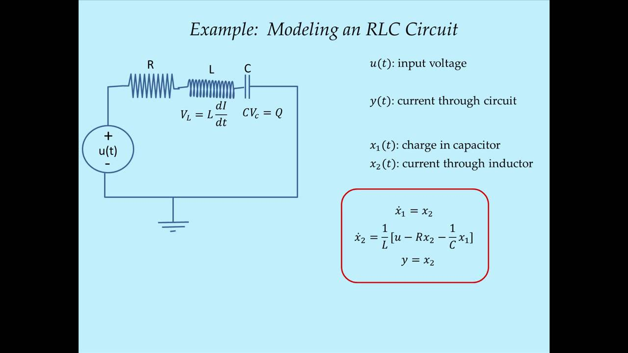 Tutorial 7 State Space Modeling Of Rlc Circuit Youtube Voltage Controlled Capacitors And Inductors Premium