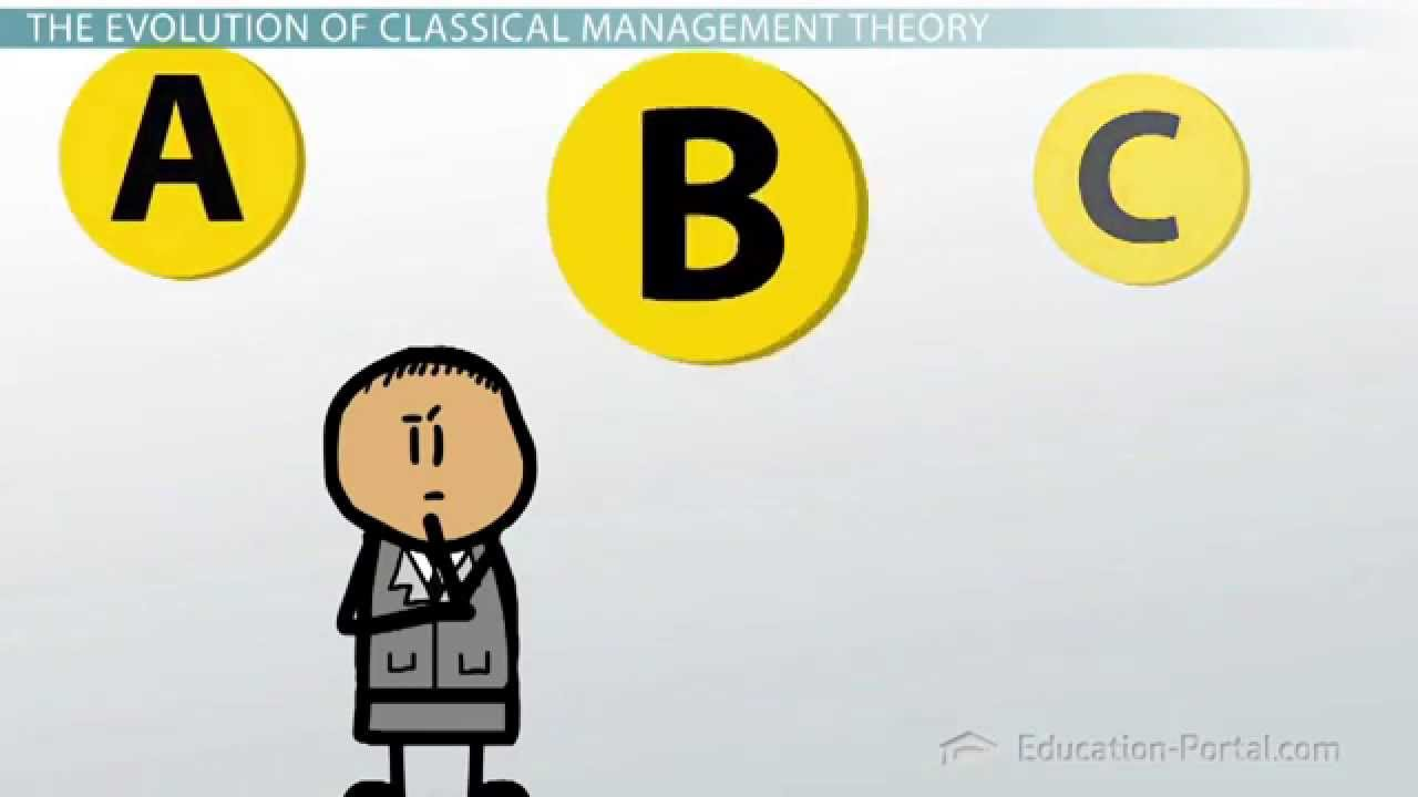 difference between classical and neoclassical theory of management