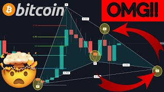 BEAWARE OF THIS BITCOIN PUMP!! BIGGER FRAME REVEALED THE SHOCKING PRICE!!!