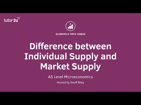 Difference between Individual and Market Supply